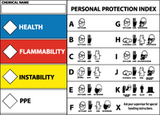 Signage & Labels