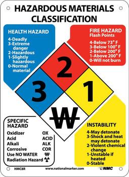 Hazardous Materials Classification Sign 11X8 Rigid Plastic