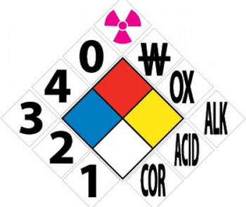 """Hazardous Material Kit 15.5X15.5 Rigid Backboard With 1 Each Of 6"""" Symbols And 3 Each Of Numbers 1 Thru 0 In P/S Vinyl"""
