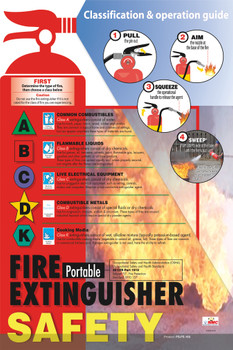 Poster Fire Extinguisher Safety 24X18