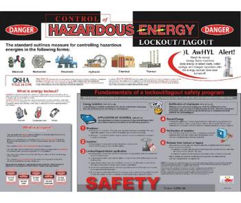 Poster Lockout Tagout Hazardous Energy Control 18X24