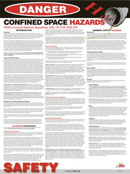 Poster Confined Space Hazards 24X18