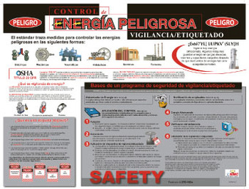 Poster Hazardous Energy Lockout/Tagout Spanish 18X24