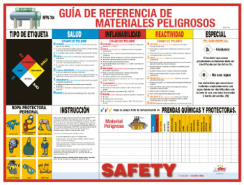 Poster Haz Mat Reference Guide Spanish 18X24