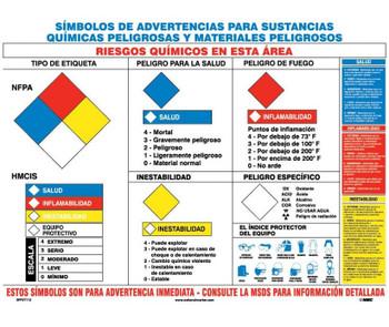 Poster Haz Mat Warning Symbols Spanish 18X24 Poster Encased Lamination