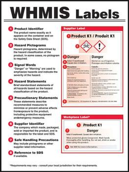 "WHMIS Label Poster 24"" x 18"" - PST165"
