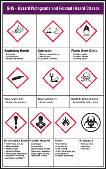 """GHS Pictogram Poster: GHS - Hazard Pictograms and Related Hazard Classes 32"""" x 20"""" - PST178"""