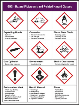 """GHS Pictogram Poster: GHS - Hazard Pictograms and Related Hazard Classes 24"""" x 18"""" - SHPST153"""