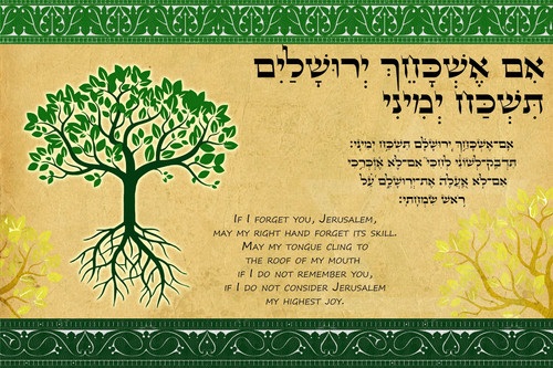 If I forget you, Jerusalem BLESSING Fulfillment Tree of life poster Gift hanging