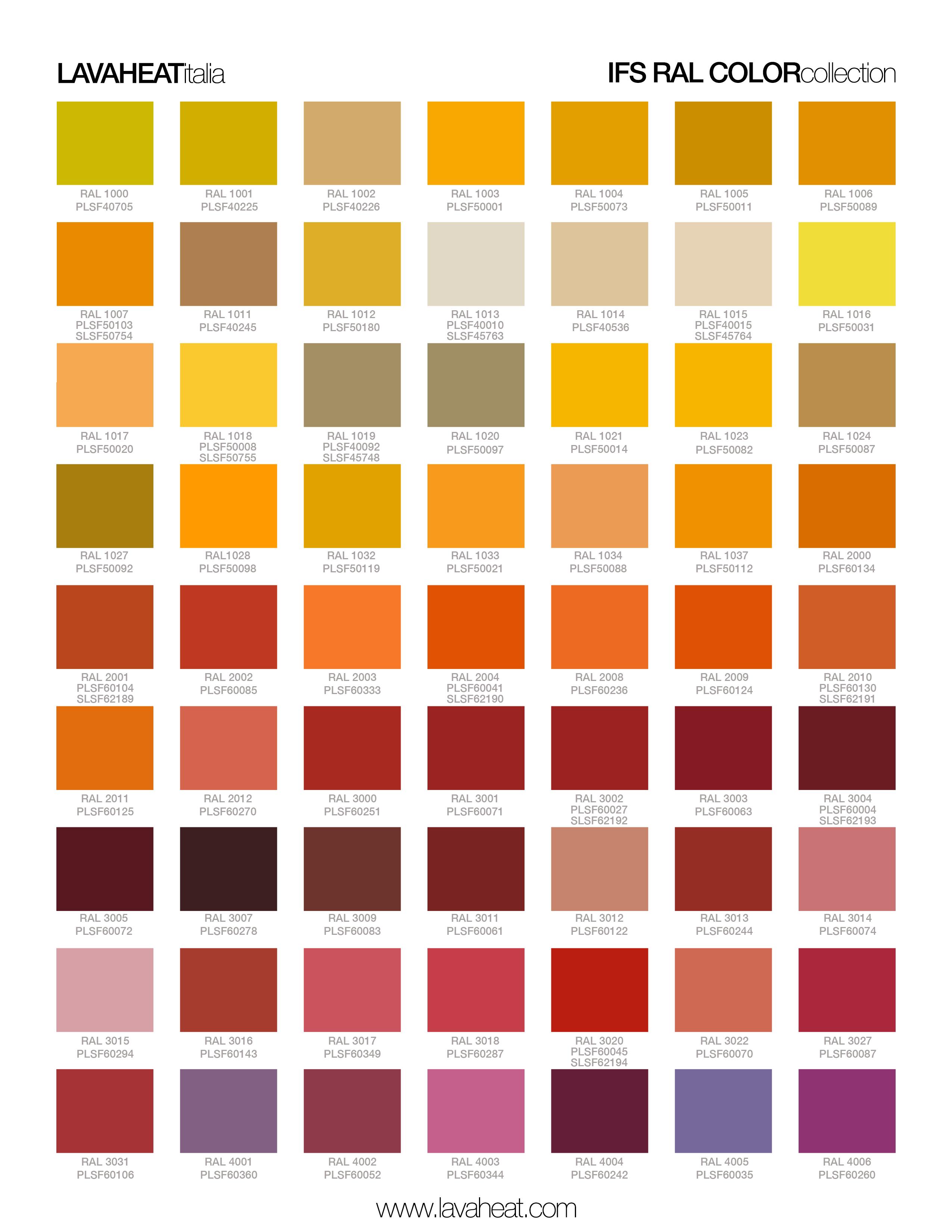 ral-chart-3.jpg