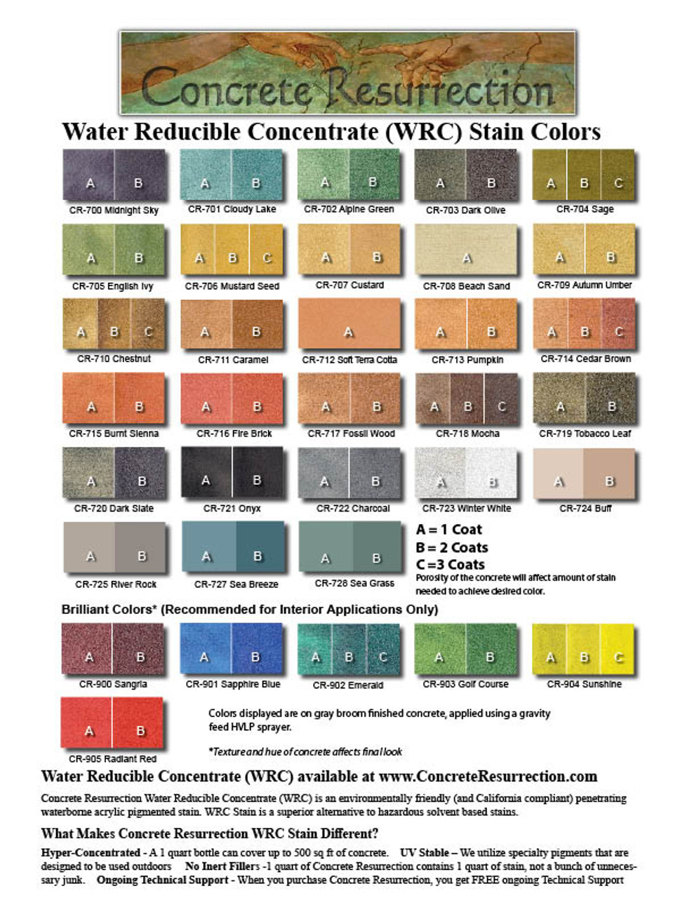 Water Reducible Concentrated (WRC) Concrete Stain - Sea Breeze  8oz