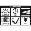 Intrinsically Safe Permissible Flashlight XPP-5420G