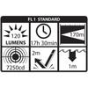 Intrinsically Safe Permissible Dual-Light™ Flashlight XPP-5422G