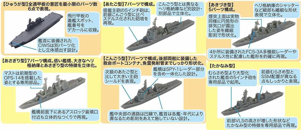 Fujimi Gunkan 31 JMSDF Escort Flotilla 2 1/3000 scale kit