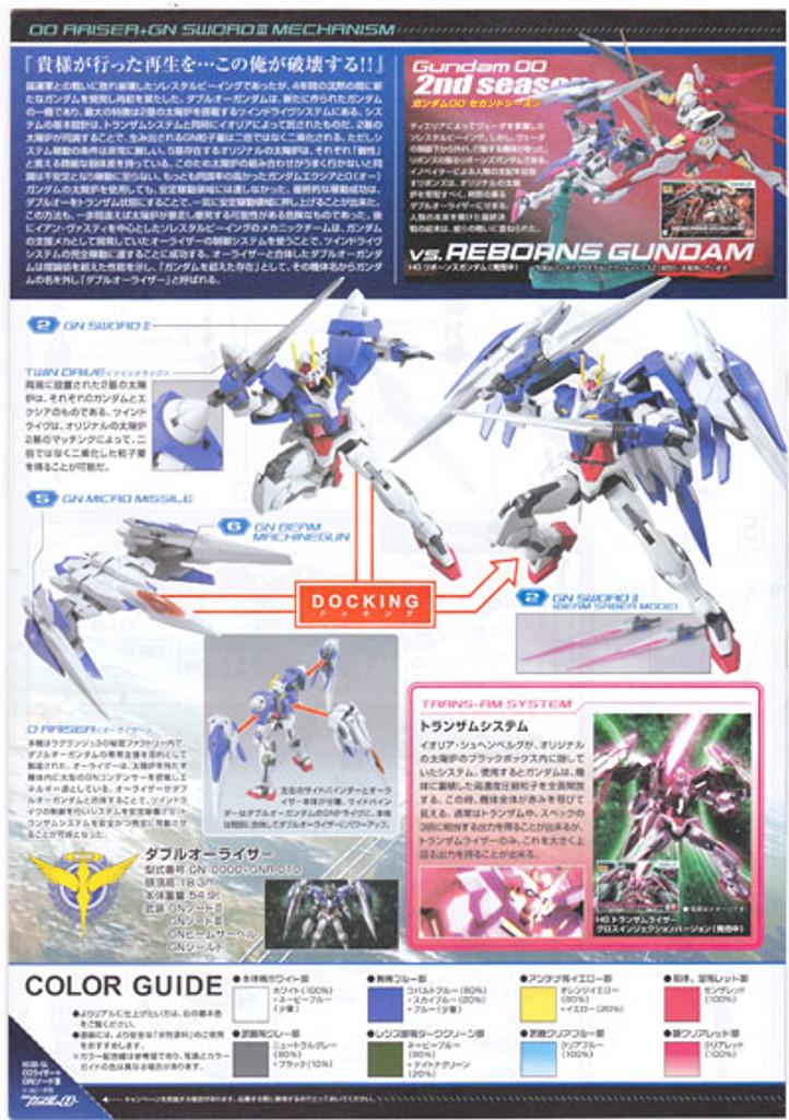 Bandai HG OO 54 Gundam RAISER+GN SWORD III 1/144 Scale Kit