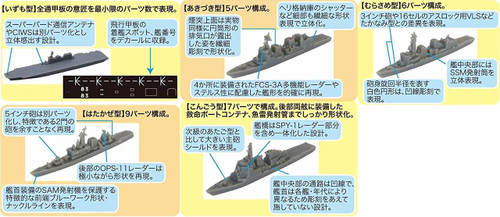Fujimi Gunkan 30  JMSDF Escort Flotilla 1 1/3000 scale kit