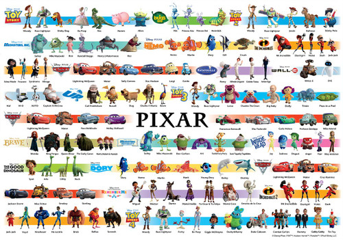 Tenyo Japan Jigsaw Puzzle DW1000-007 Disney Pixar Collection (1000 S-Pieces)
