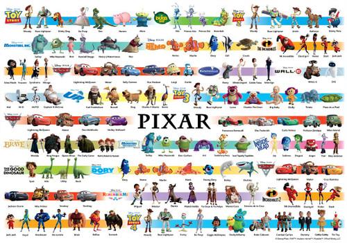 Tenyo Japan Jigsaw Puzzle DW1000-007 Disney Pixar Collection (1000 S-Pieces)