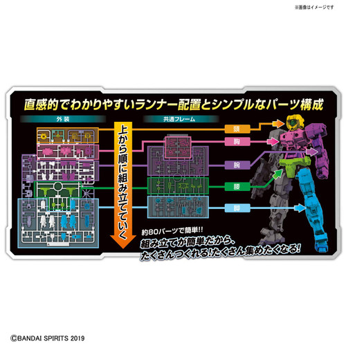 Bandai 30 Minutes Missions (30MM) bEMX-15 PORTANOVA (Dark Gray) 1/144 Scale Kit