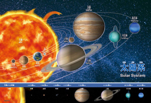 Beverly Jigsaw Puzzle 80-014 Solar System (80 L-Pieces)