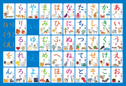 Beverly Jigsaw Puzzle 80-012 Japanese Hiragana Chart (80 L-Pieces)