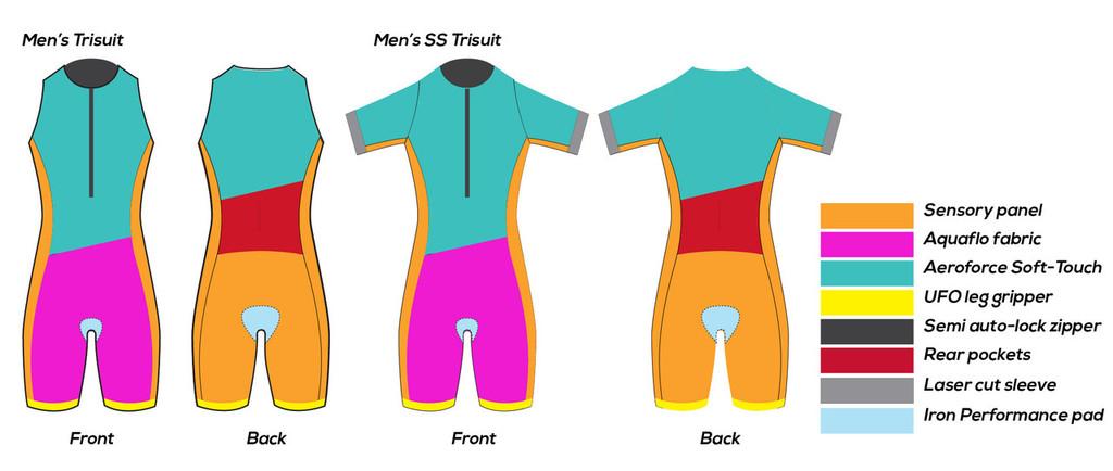 Zone3 - Limited Edition Lava Long Distance Aero Short Sleeved Trisuit - Men's - 2019