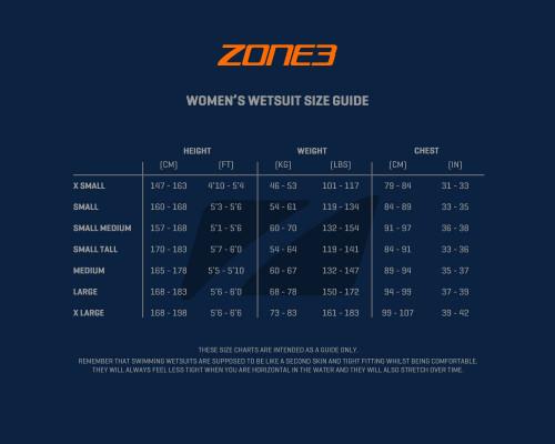 Zone3 - Aspire Wetsuit - Women's