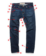 The anatomy of aged jeans & replicating fading