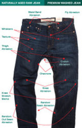 Know the difference between naturally aged raw denim jeans and pre-washed