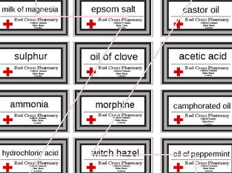 Download - Pharmacy Labels - red cross