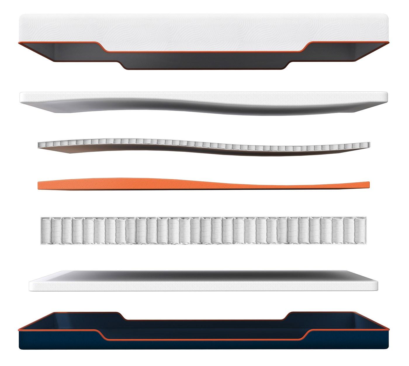 mattress-layer-diagram-mobile