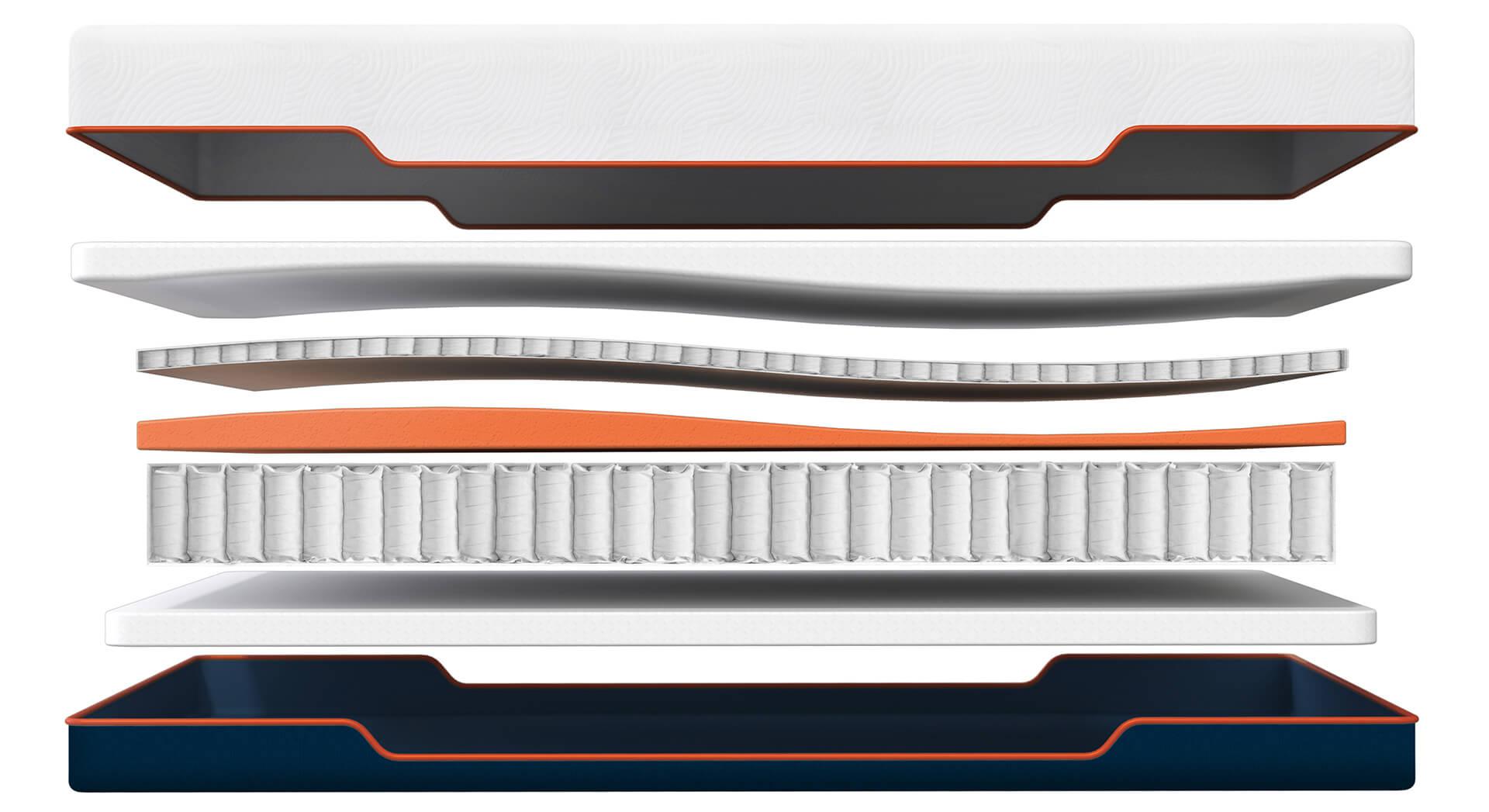 mattress-layer-diagram