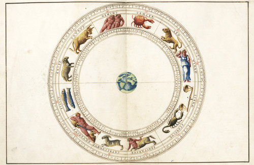Zodiac chart from 1544 atlas.