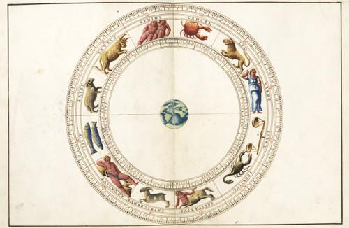 Zodiac chart from 1544 atlas.