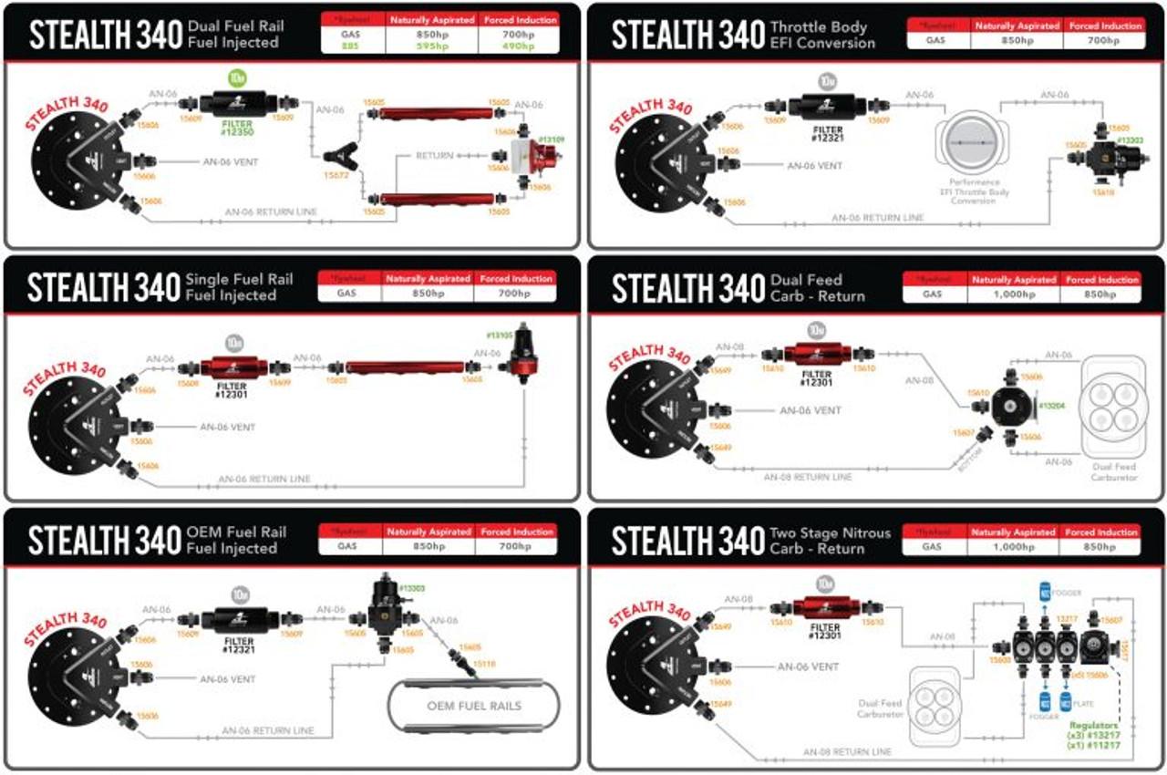 "Aeromotive 18688 Phantom 340 Universal In-Tank Fuel System, 6-10"" tall tanks, 340 pump"