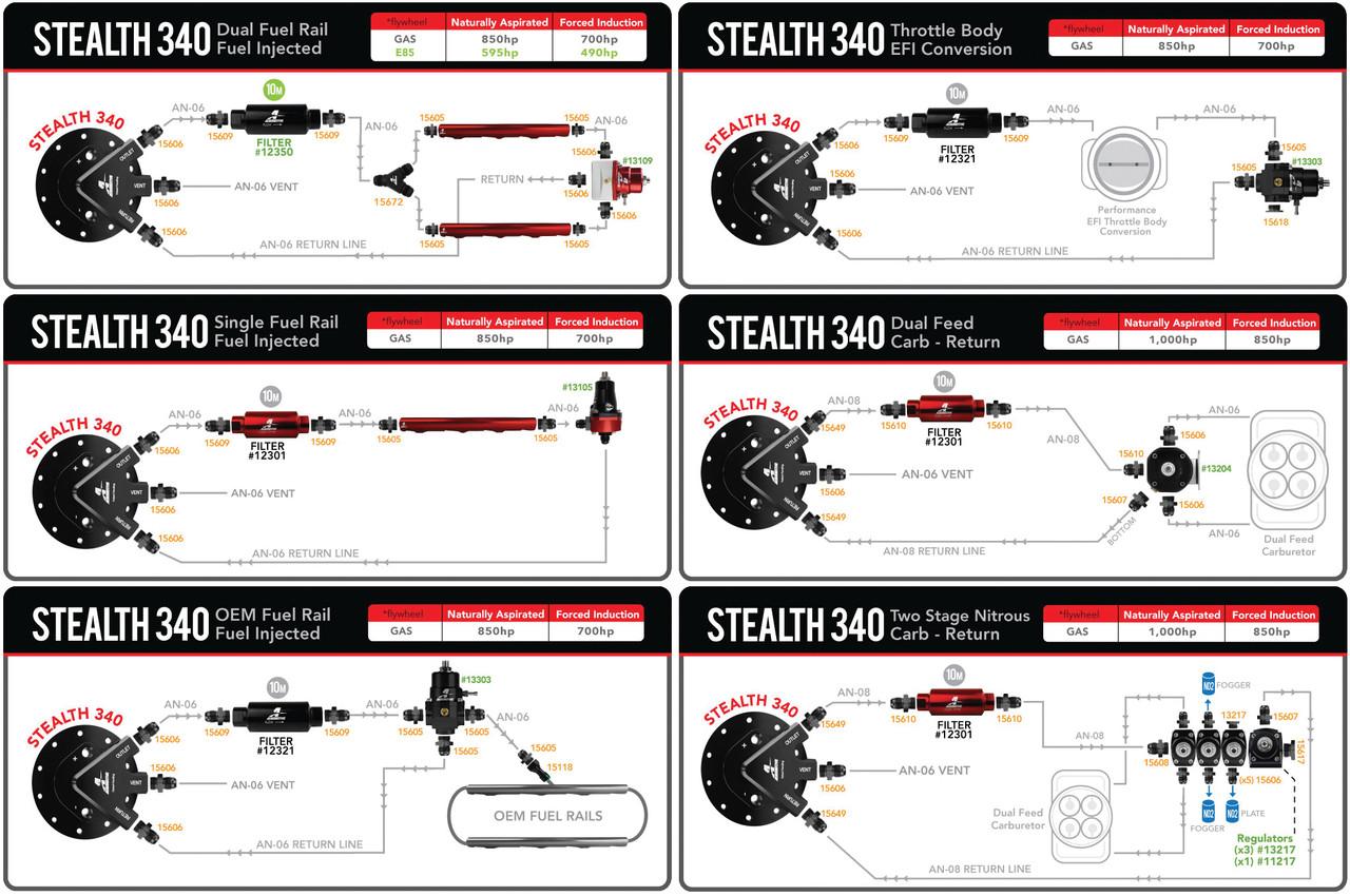 "Aeromotive 18689 Phantom 200 Universal In-Tank Fuel System, 6-10"" tall tanks, 200 pump"
