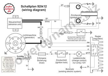 Powerdynamo MZ-B VAPE Ignition Sys Stator for Zundapp KS750 Wehrmacht Wartime DC