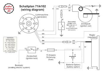 Powerdynamo MZ-B for Husqvarna 400 14mm Crank 90mmStator .7kg DC Ignition Stator