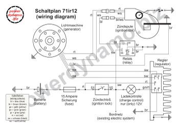 Powerdynamo MZ-B VAPE Ignition Stator Sys for ILO 175T 3 Gang Noris MLZn 45 60L