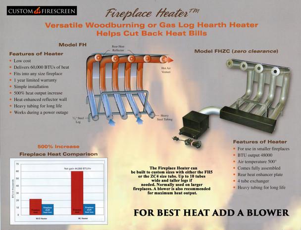 Fireplace Insert Heater