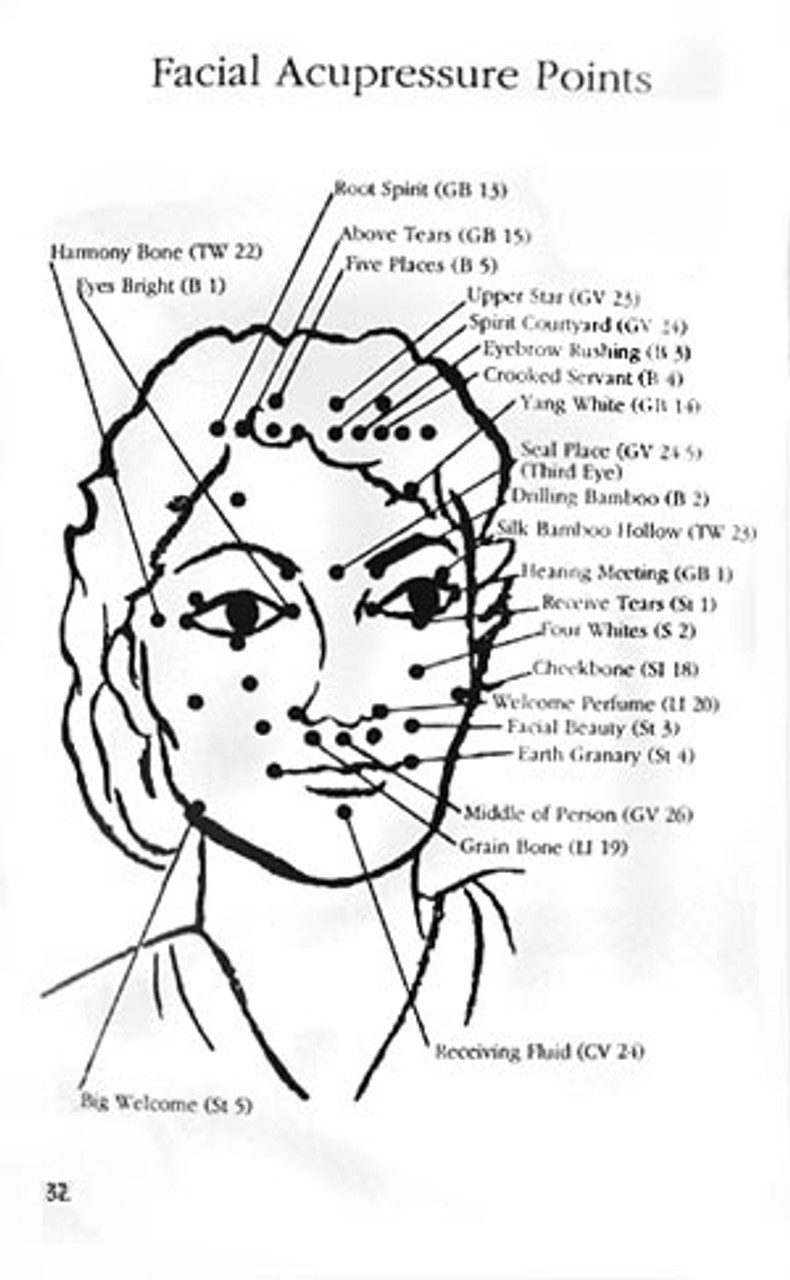 Acupressure Face Lift Booklet
