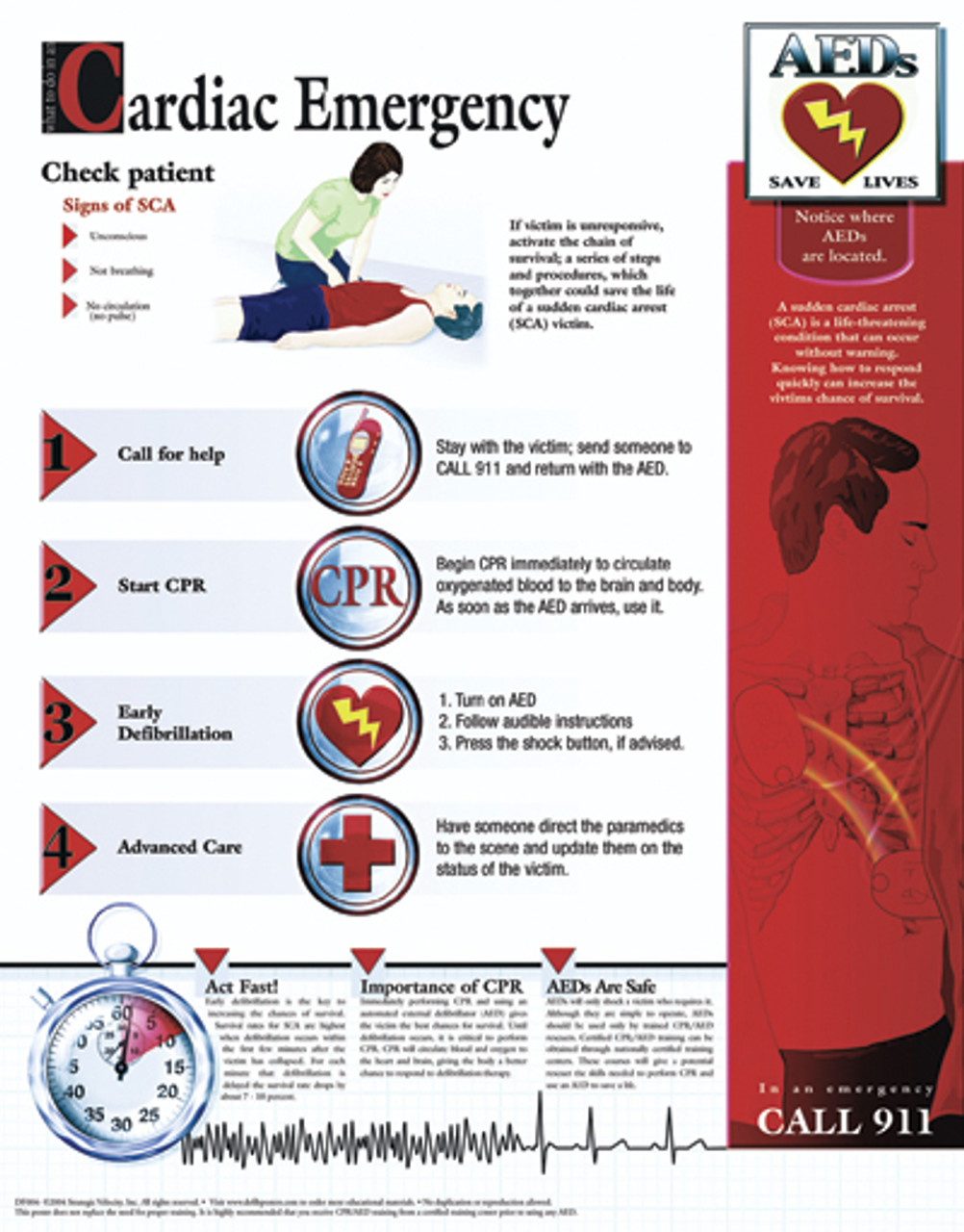 Cardiac Emergency Poster
