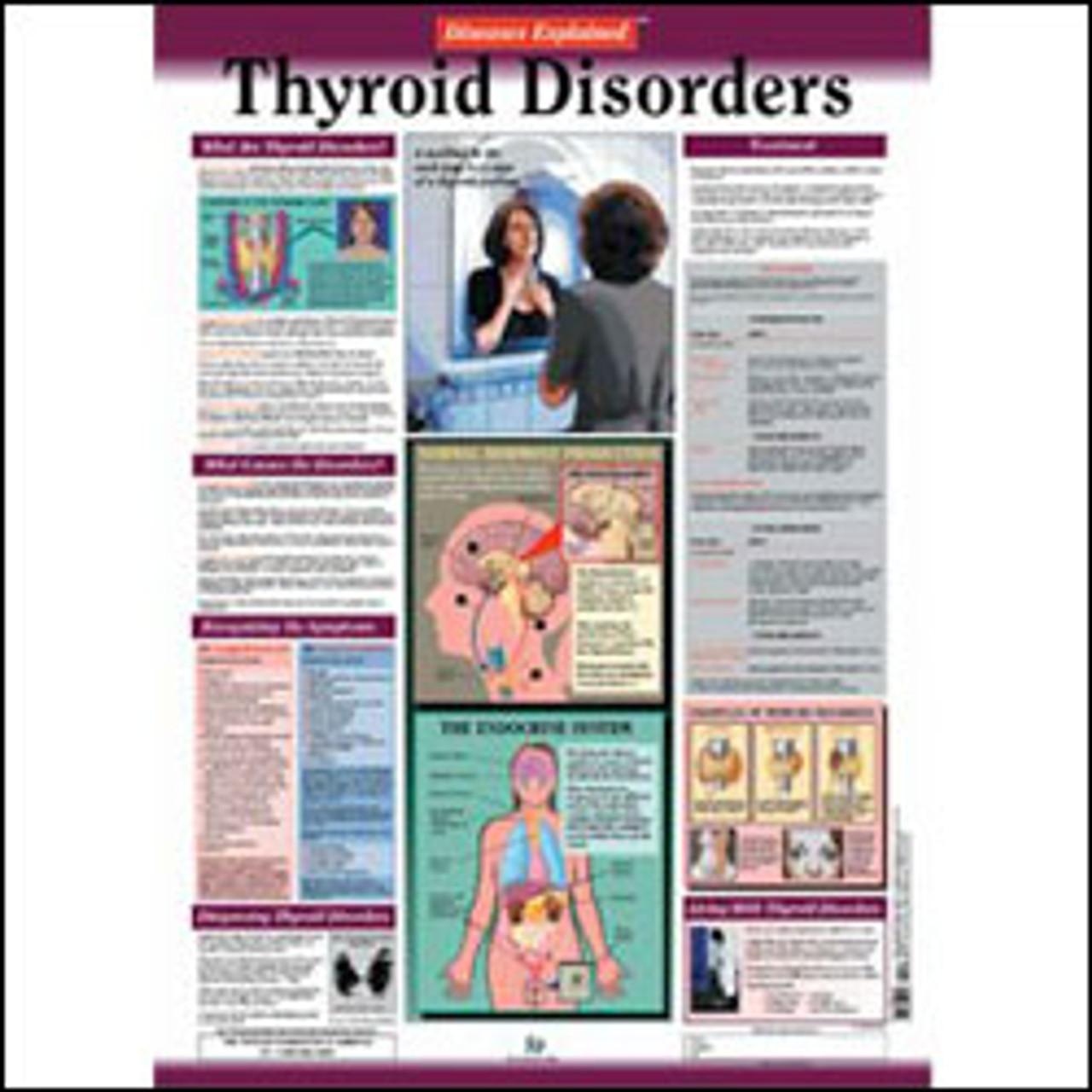 Thyroid Disorders Anatomy Poster