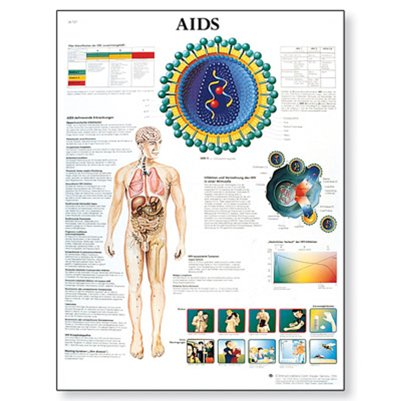 AIDS Poster