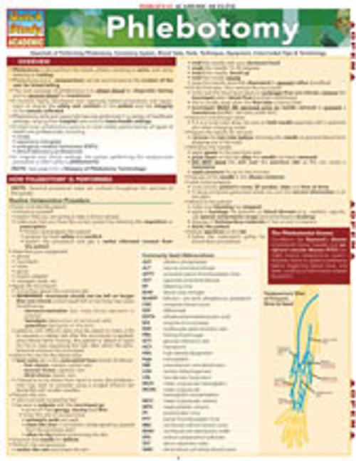 Phlebotomy Chart