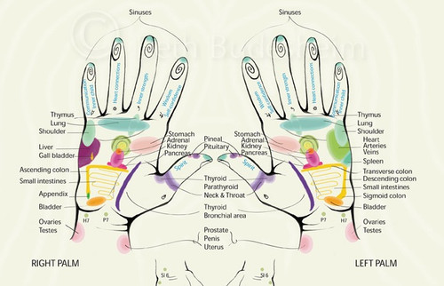 Reflexology Art Poster
