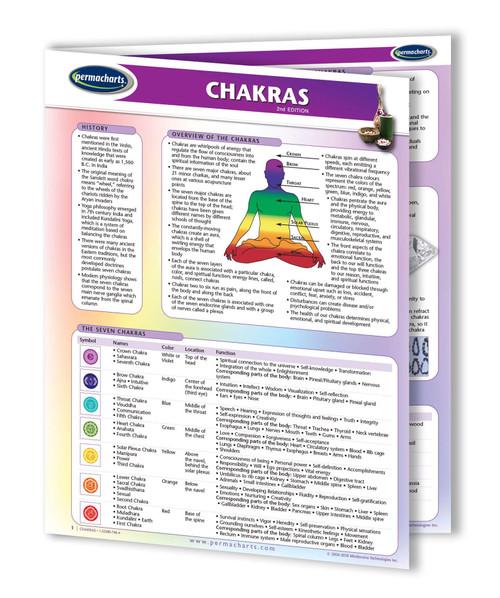 Chakras Charts