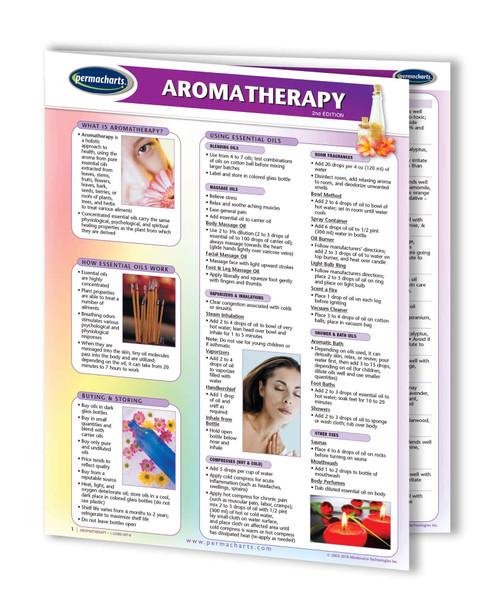 Aromatherapy C hart