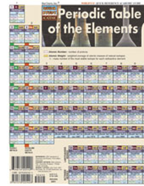 Advanced Coverage of the Periodic Table Chart
