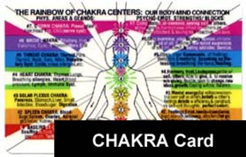 Chakra Card